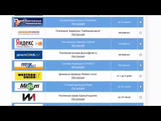 Forex mmcis ru tournaments promo